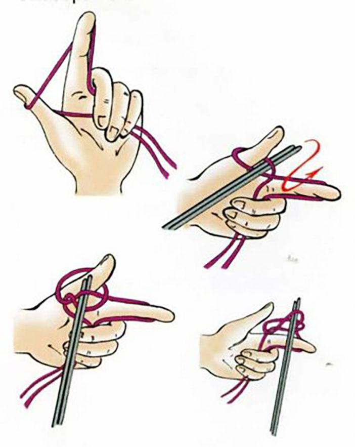 сделать картинки как набирать петли или искусственные